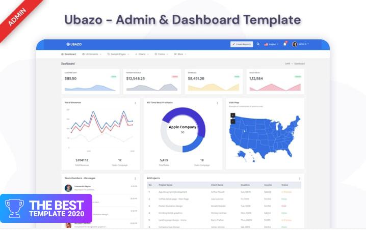 Ubazo - Dashboard Admin Template.