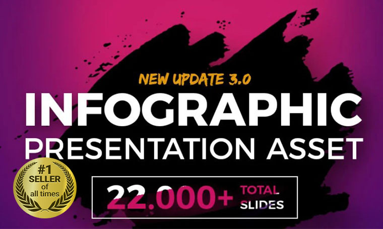 Infographic Pack PowerPoint template