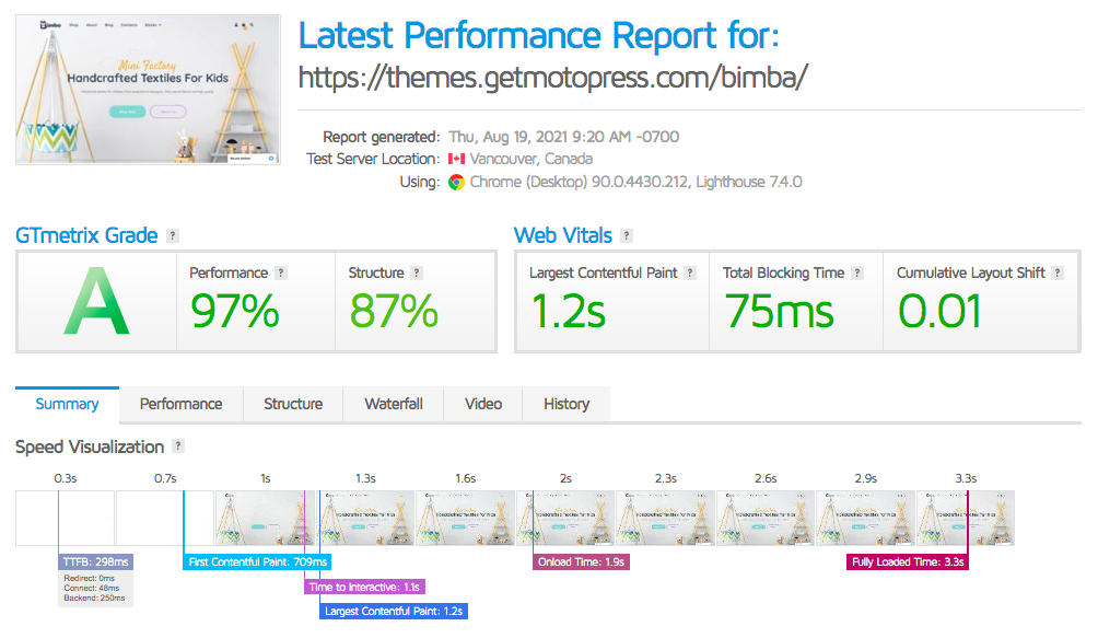 Fastest WooCommerce Themes - Bimbo speed result