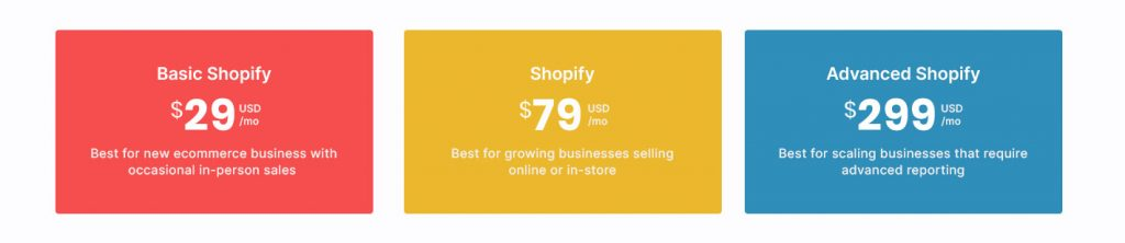 Shopify Pricing.